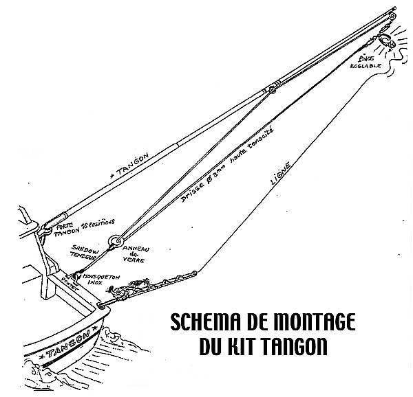 Vue 2) KIT TANGON
