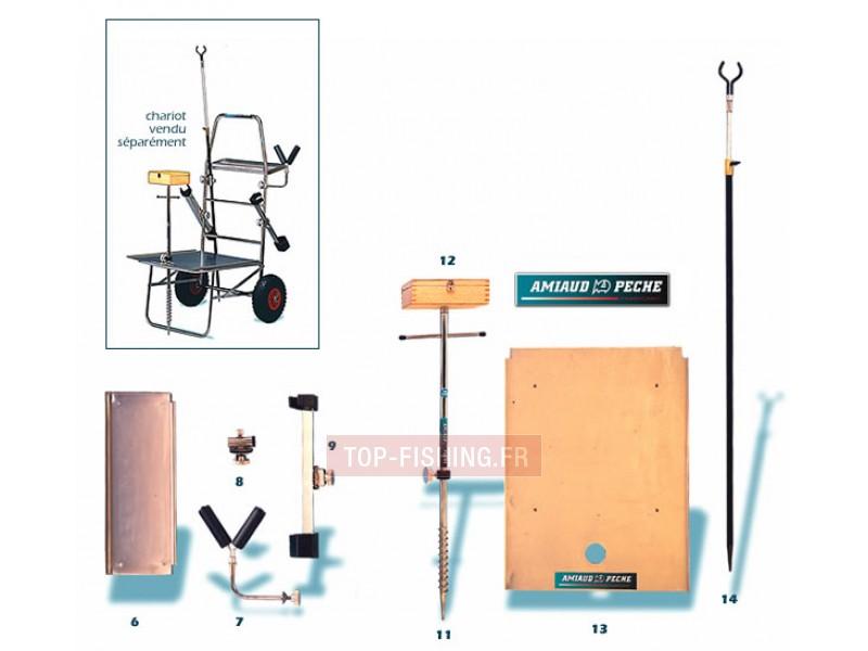 accessoire chariot peche. Black Bedroom Furniture Sets. Home Design Ideas
