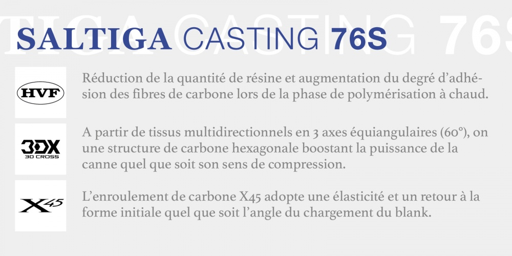 Canne Saltiga Casting 76 S, les technologies
